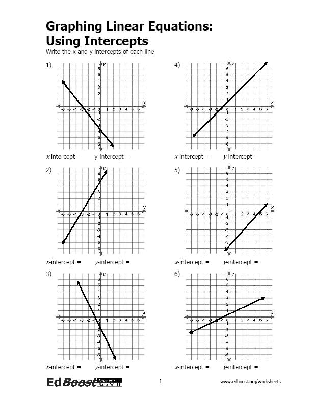 Graphing Linear Equations Using Intercepts – Slope Intercept Form Worksheet