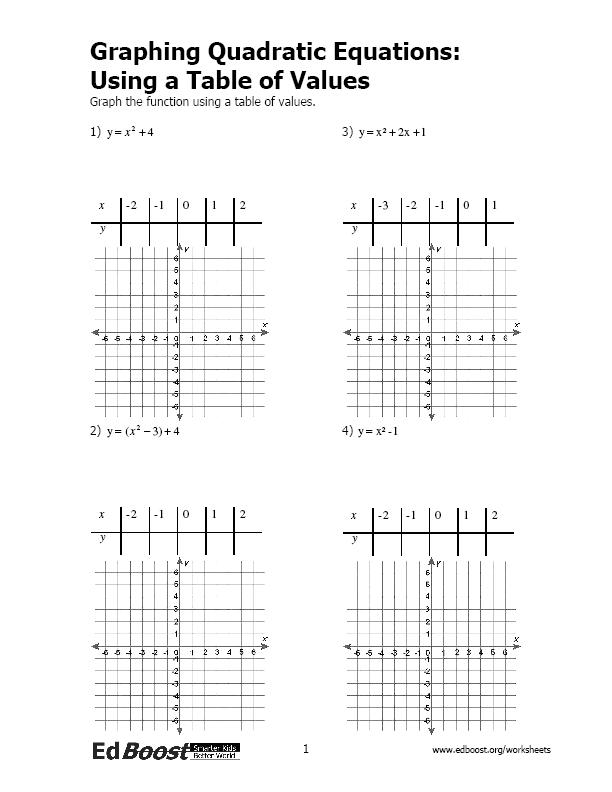 Graphing Quadratic Equations: Using a Table of Values ...